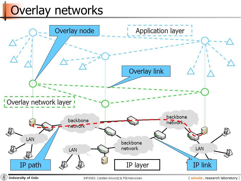 INF5063, Carsten Griwodz & Pål Halvorsen University of Oslo Overlay networks backbone network backbone network backbone network LAN IP link Overlay link Overlay node IP path IP layer Overlay network layer Application layer
