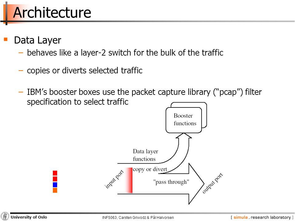 INF5063, Carsten Griwodz & Pål Halvorsen University of Oslo Architecture  Data Layer −behaves like a layer-2 switch for the bulk of the traffic −copies or diverts selected traffic −IBM's booster boxes use the packet capture library ( pcap ) filter specification to select traffic