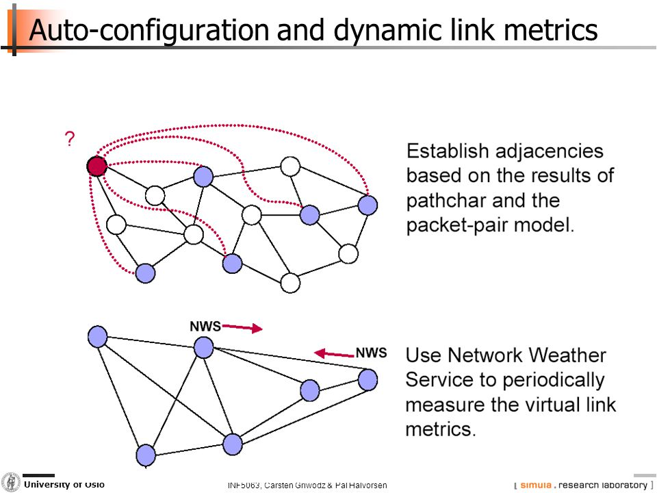 INF5063, Carsten Griwodz & Pål Halvorsen University of Oslo Auto-configuration and dynamic link metrics