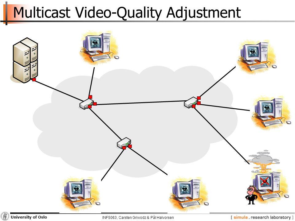 INF5063, Carsten Griwodz & Pål Halvorsen University of Oslo Multicast Video-Quality Adjustment