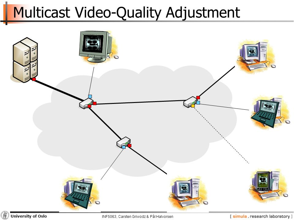 INF5063, Carsten Griwodz & Pål Halvorsen University of Oslo Multicast Video-Quality Adjustment
