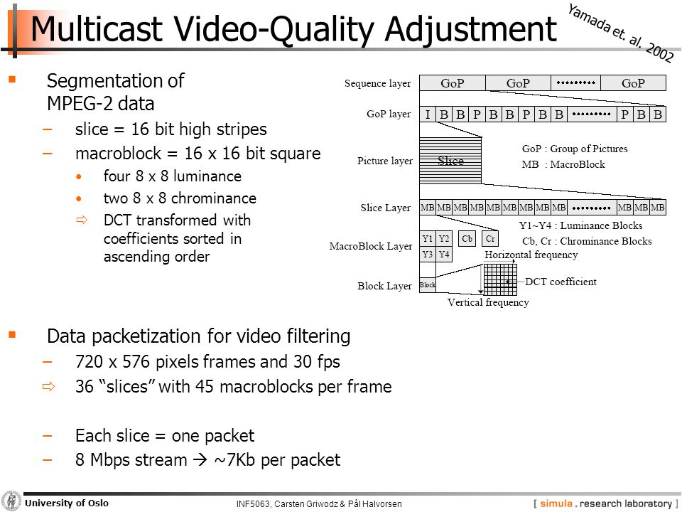 INF5063, Carsten Griwodz & Pål Halvorsen University of Oslo Multicast Video-Quality Adjustment  Segmentation of MPEG-2 data −slice = 16 bit high stri