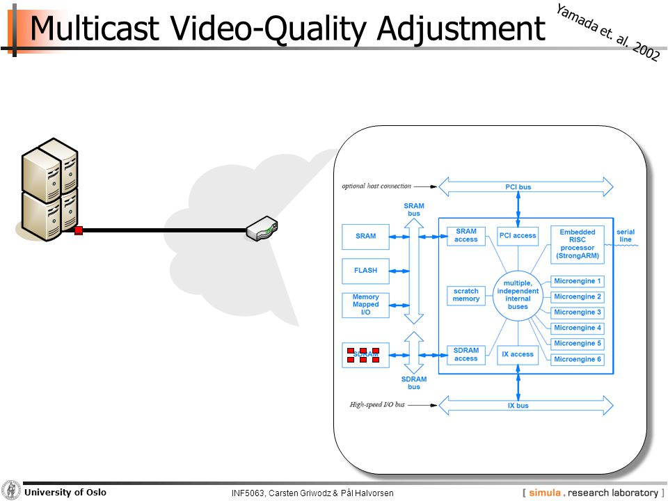 INF5063, Carsten Griwodz & Pål Halvorsen University of Oslo Multicast Video-Quality Adjustment Yamada et.