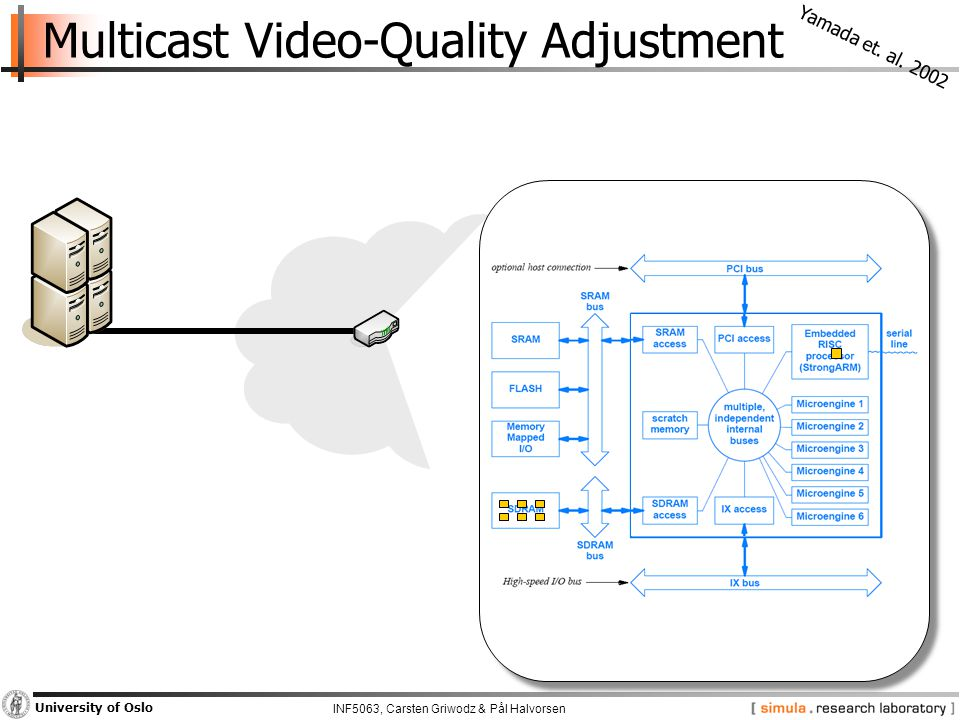 INF5063, Carsten Griwodz & Pål Halvorsen University of Oslo Multicast Video-Quality Adjustment Yamada et. al. 2002