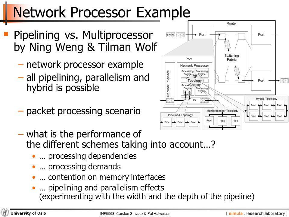 INF5063, Carsten Griwodz & Pål Halvorsen University of Oslo Network Processor Example  Pipelining vs.
