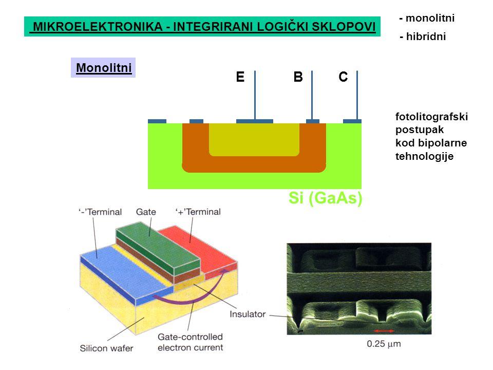 N podloga oksid oksidacija fotorezist nanošenje fotoosjetljivog sloja film UV svjetlo razvijanje jetkanje visoka temperatura + ioni P (As, Sb) P područje oksidacija fotorezist nanašanje fotoosjetljivog sloja film UV svjetlo razvijanje jetkanje visoka temperatura + ioni B (Al, Ga, In) N + područje metal naparivanje metala film fotorezist nanašanje fotoosjetljivog sloja UV svjetlo razvijanje jetkanje EBC MIKROELEKTRONIKA - INTEGRIRANI LOGIČKI SKLOPOVI - hibridni - monolitni Monolitni fotolitografski postupak kod bipolarne tehnologije Si (GaAs)