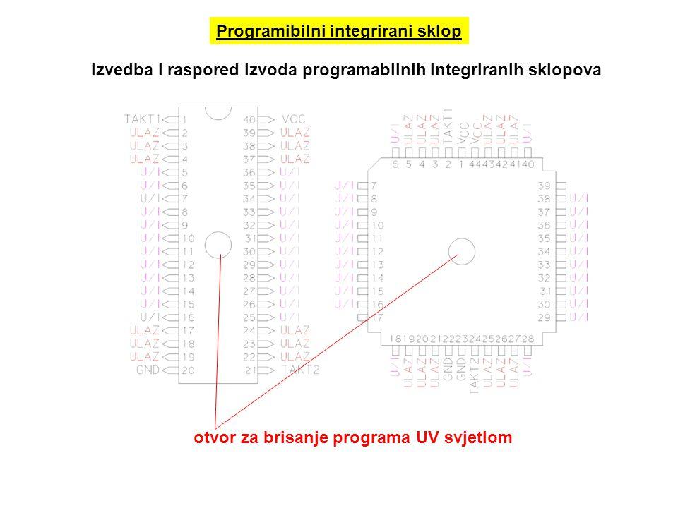 Izvedba i raspored izvoda programabilnih integriranih sklopova otvor za brisanje programa UV svjetlom Programibilni integrirani sklop
