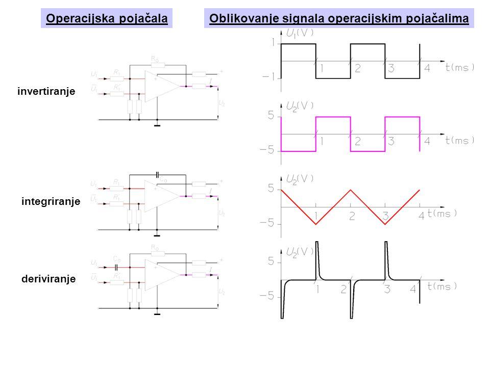 Operacijska pojačalaOblikovanje signala operacijskim pojačalima invertiranje integriranje deriviranje