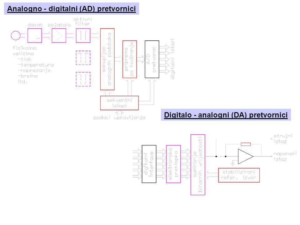 Analogno - digitalni (AD) pretvornici Digitalo - analogni (DA) pretvornici
