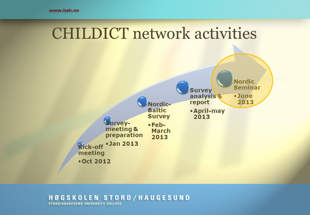 Kick-off meeting Oct 2012 Survey- meeting & preparation Jan 2013 Nordic- Baltic Survey Feb- March 2013 Survey analysis & report April-may 2013 Nordic Seminar June 2013 CHILDICT network activities