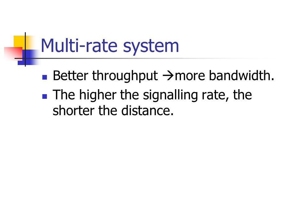 Multi-rate system Better throughput  more bandwidth.