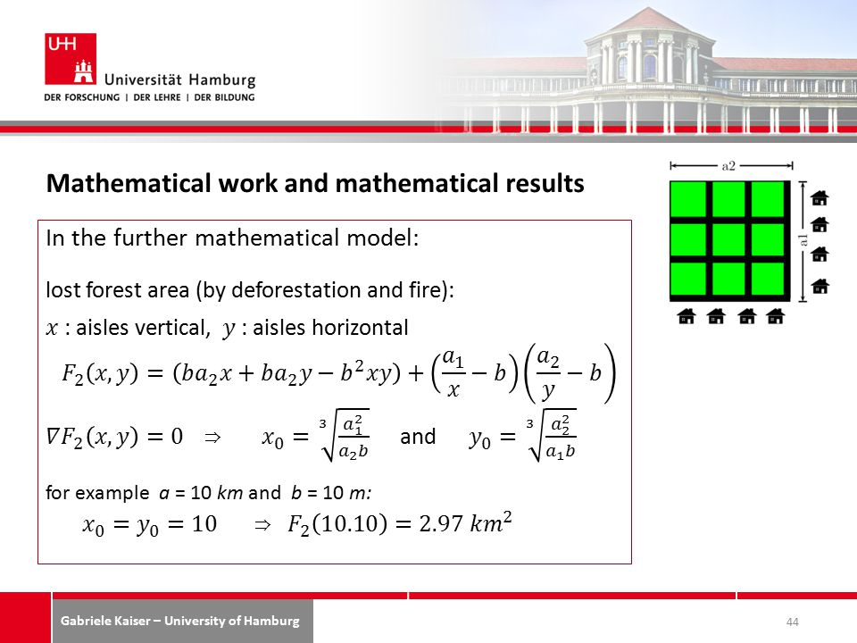 Gabriele Kaiser – University of Hamburg Mathematical work and mathematical results 44