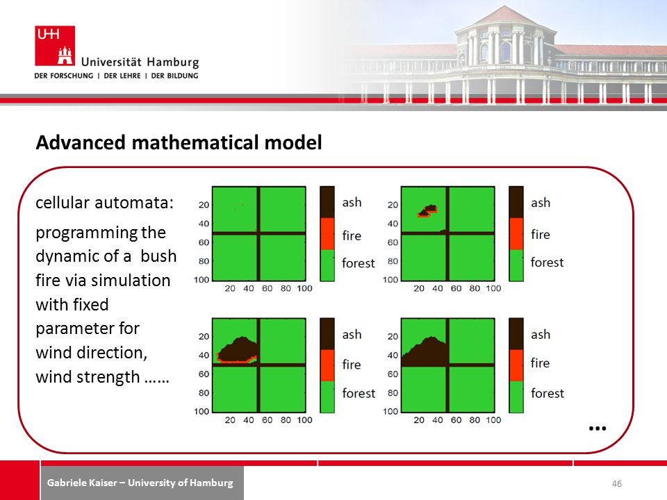 Gabriele Kaiser – University of Hamburg Advanced mathematical model cellular automata: programming the dynamic of a bush fire via simulation with fixed parameter for wind direction, wind strength …… 46