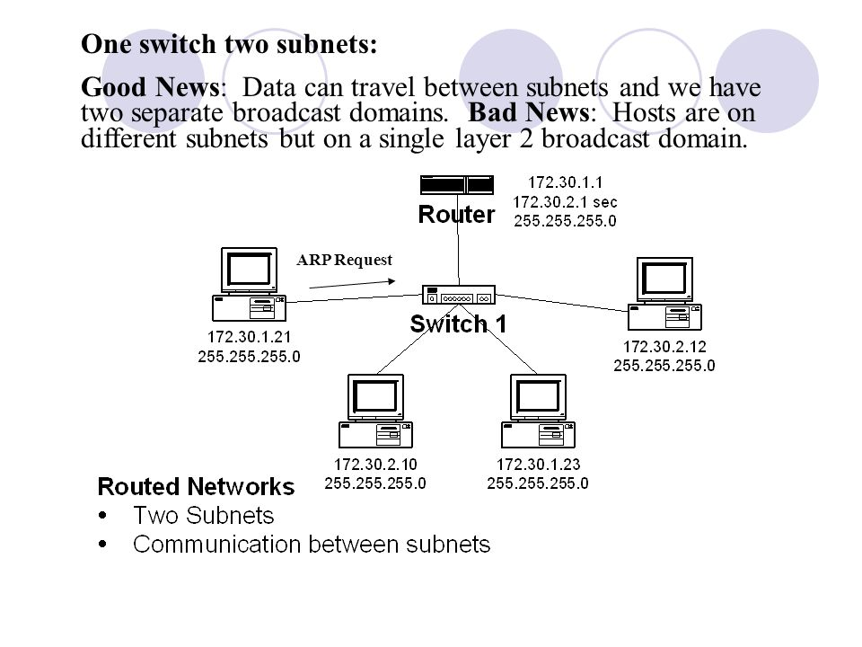 One switch two subnets: Good News: Data can travel between subnets and we have two separate broadcast domains. Bad News: Hosts are on different subnet