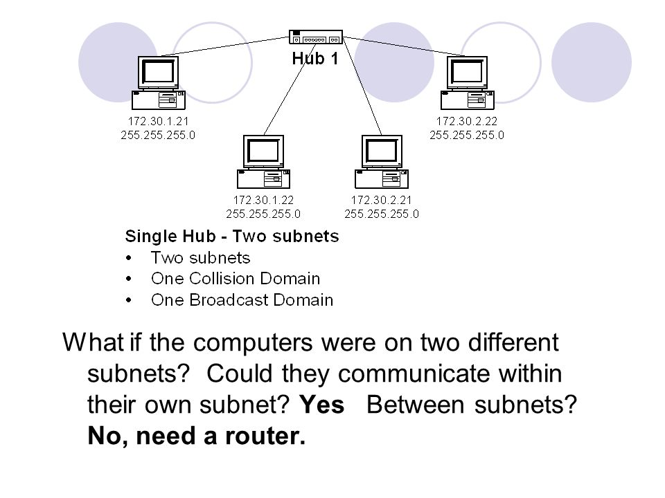 Some quick terminology Channel - multiple links that carry a single VLAN (I.e.