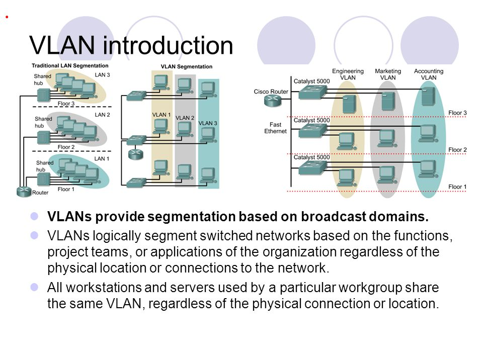 VLAN introduction VLANs provide segmentation based on broadcast domains. VLANs logically segment switched networks based on the functions, project tea