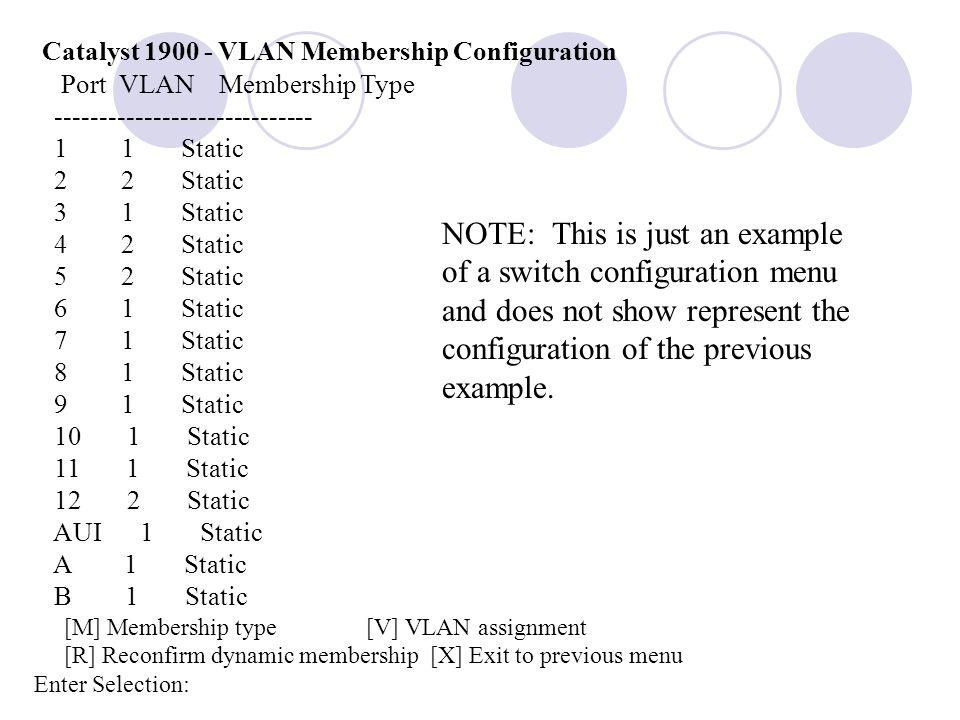 Catalyst 1900 - VLAN Membership Configuration Port VLAN Membership Type ----------------------------- 1 1 Static 2 2 Static 3 1 Static 4 2 Static 5 2