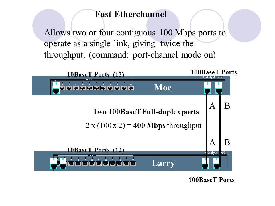10BaseT Ports (12) 100BaseT Ports 10BaseT Ports (12) 100BaseT Ports A B Fast Etherchannel Moe Larry A B Two 100BaseT Full-duplex ports: 2 x (100 x 2)