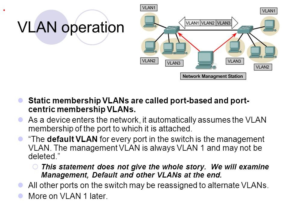 VLAN operation Static membership VLANs are called port-based and port- centric membership VLANs. As a device enters the network, it automatically assu