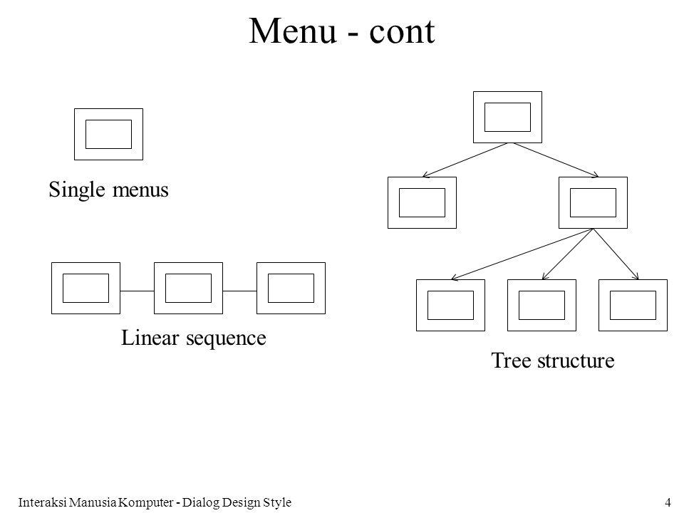 Interaksi Manusia Komputer - Dialog Design Style4 Menu - cont Single menus Linear sequence Tree structure