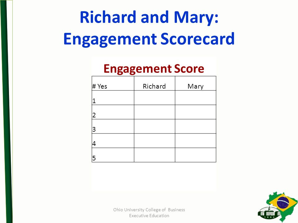 Richard and Mary: Engagement Scorecard Ohio University College of Business Executive Education Engagement Score # YesRichardMary 1 2 3 4 5