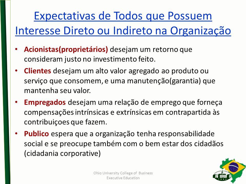 Expectativas de Todos que Possuem Interesse Direto ou Indireto na Organização Acionistas(proprietários) desejam um retorno que consideram justo no investimento feito.