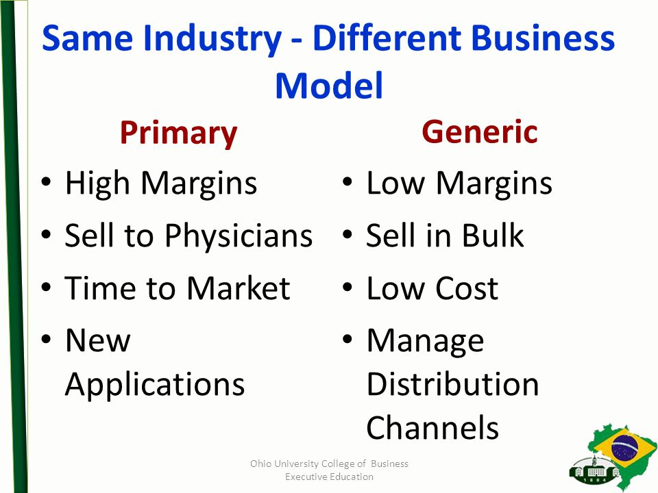 Same Industry - Different Business Model Primary High Margins Sell to Physicians Time to Market New Applications Generic Low Margins Sell in Bulk Low Cost Manage Distribution Channels Ohio University College of Business Executive Education