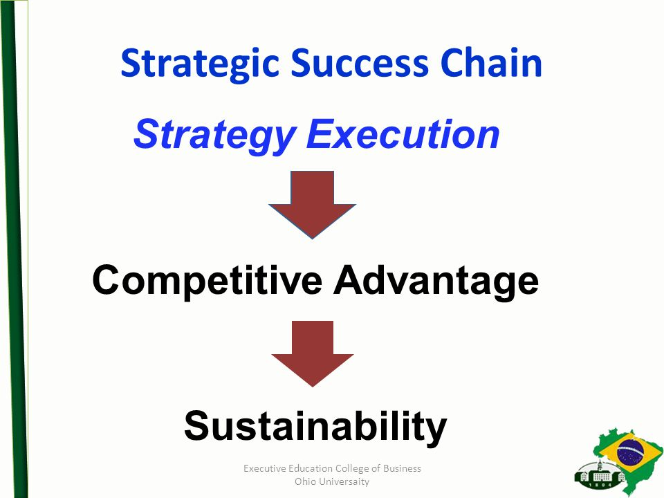 Strategy Execution Competitive Advantage Sustainability Strategic Success Chain Executive Education College of Business Ohio Universaity