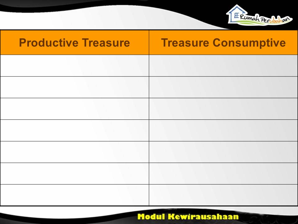 Productive TreasureTreasure Consumptive