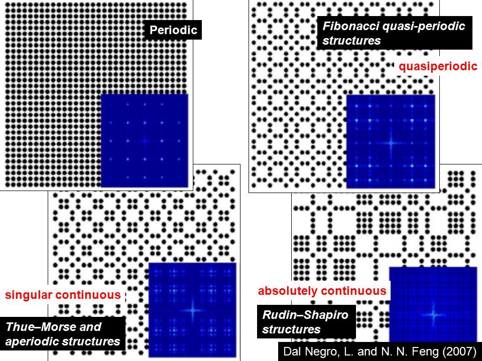 Periodic Fibonacci quasi-periodic structures Thue–Morse and aperiodic structures Rudin–Shapiro structures absolutely continuous singular continuous quasiperiodic Dal Negro, L.
