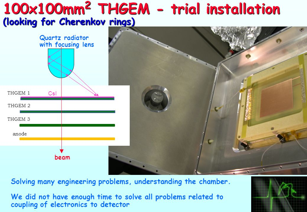 15 100x100mm 2 THGEM - trial installation (looking for Cherenkov rings) THGEM 1 THGEM 2 THGEM 3 anode CsI Quartz radiator with focusing lens beam Solving many engineering problems, understanding the chamber.
