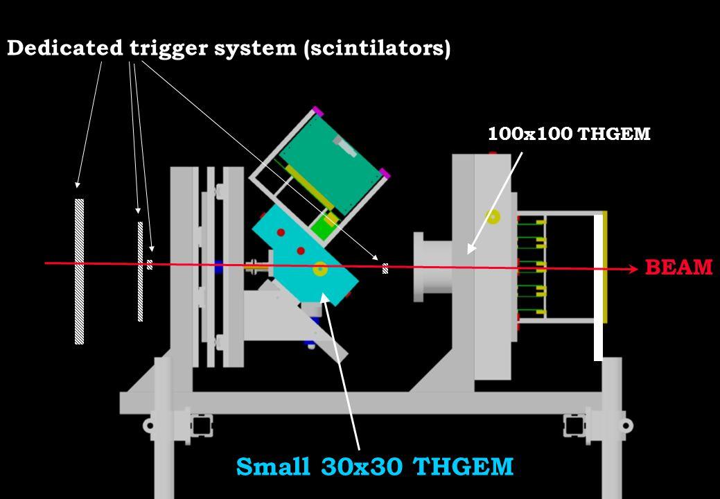 6 Dedicated trigger system (scintilators) Small 30x30 THGEM 100x100 THGEM BEAM