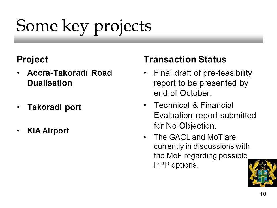 Some key projects Project Accra-Takoradi Road Dualisation Takoradi port KIA Airport Transaction Status Final draft of pre-feasibility report to be pre