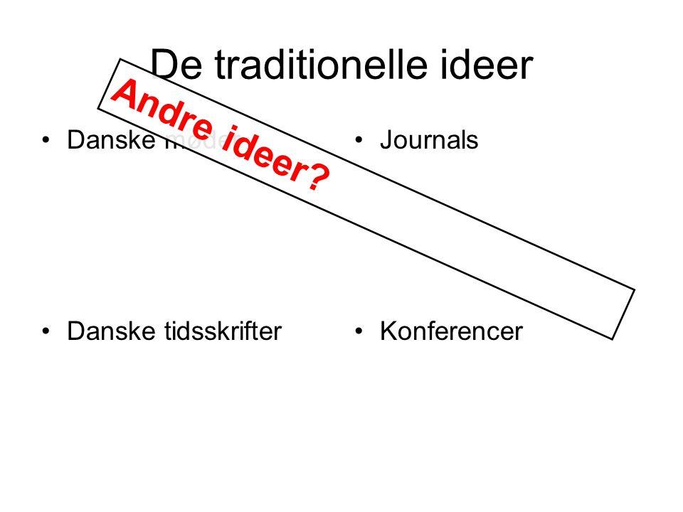 De traditionelle ideer Danske møder Danske tidsskrifter Journals Konferencer Andre ideer