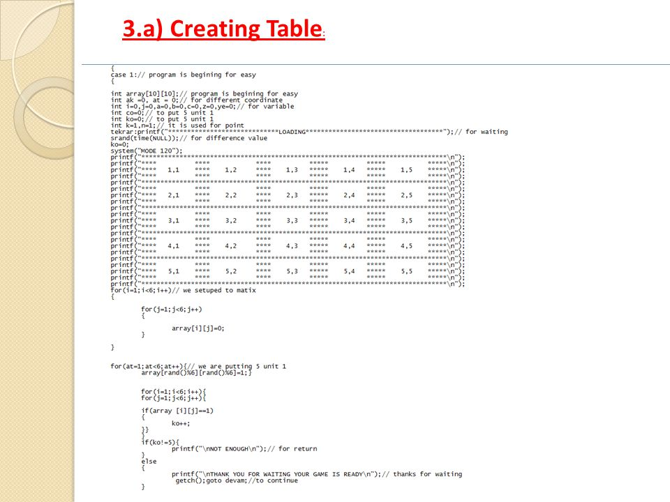 3.a) Creating Table :