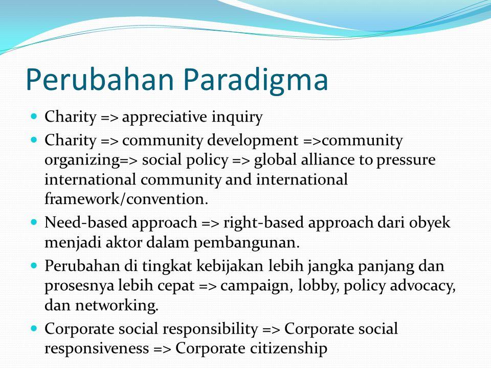 Perubahan Paradigma Charity => appreciative inquiry Charity => community development =>community organizing=> social policy => global alliance to pres