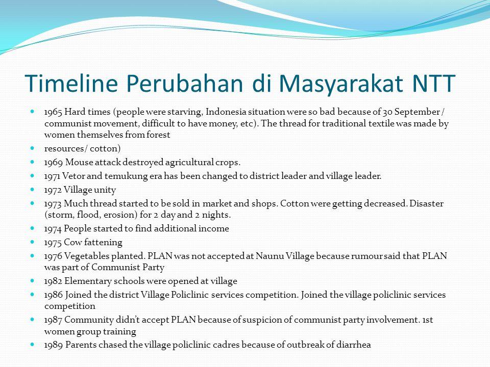 Timeline Perubahan di Masyarakat NTT 1965 Hard times (people were starving, Indonesia situation were so bad because of 30 September / communist moveme