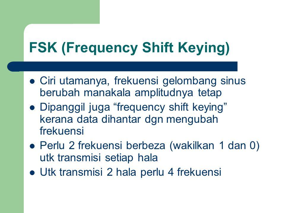 "FSK (Frequency Shift Keying) Ciri utamanya, frekuensi gelombang sinus berubah manakala amplitudnya tetap Dipanggil juga ""frequency shift keying"" keran"