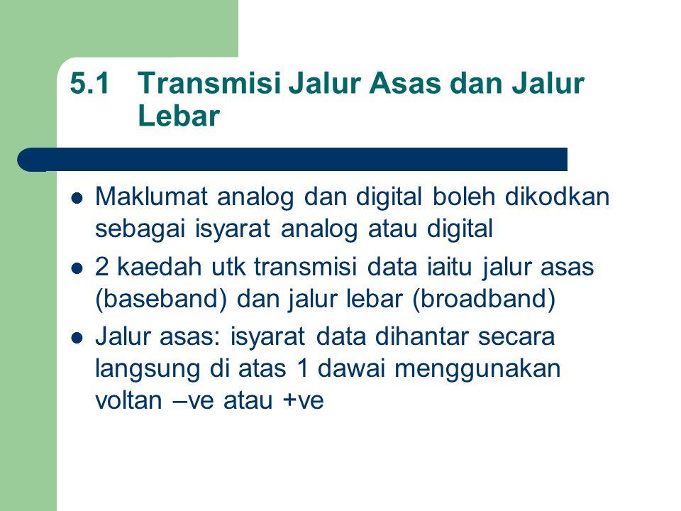 5.1Transmisi Jalur Asas dan Jalur Lebar Maklumat analog dan digital boleh dikodkan sebagai isyarat analog atau digital 2 kaedah utk transmisi data iai