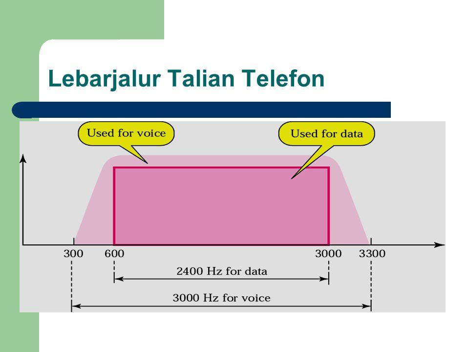 Lebarjalur Talian Telefon