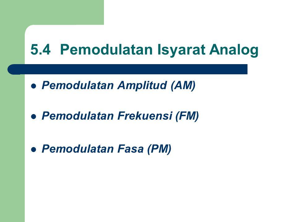 5.4Pemodulatan Isyarat Analog Pemodulatan Amplitud (AM) Pemodulatan Frekuensi (FM) Pemodulatan Fasa (PM)