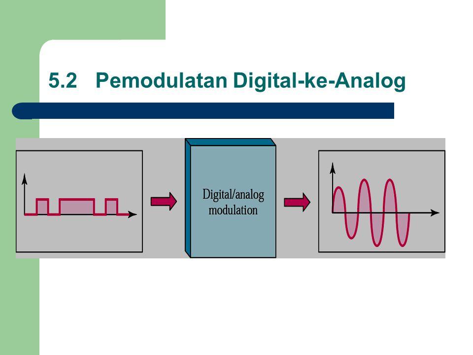 5.2Pemodulatan Digital-ke-Analog