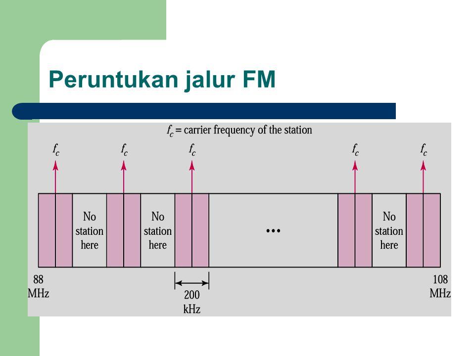 Peruntukan jalur FM
