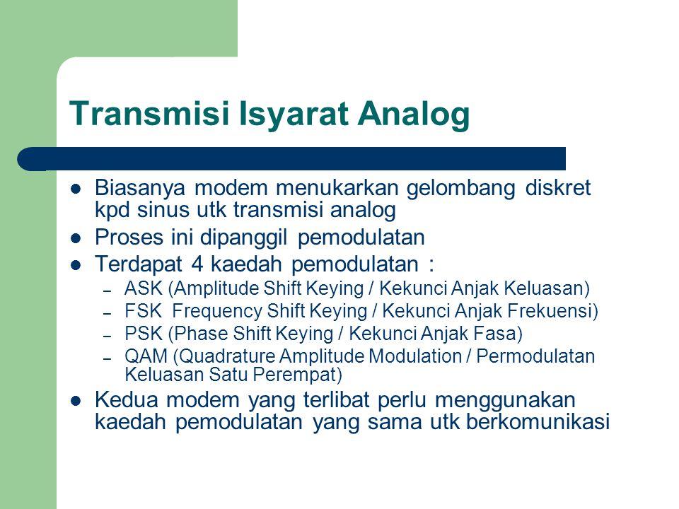Transmisi Isyarat Analog Biasanya modem menukarkan gelombang diskret kpd sinus utk transmisi analog Proses ini dipanggil pemodulatan Terdapat 4 kaedah