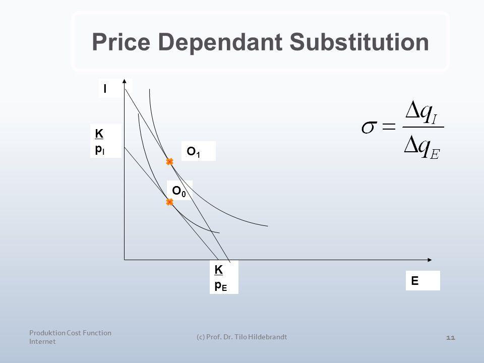 Produktion Cost Function Internet (c) Prof. Dr. Tilo Hildebrandt 11 I KpEKpE O0O0 O1O1 KpIKpI E