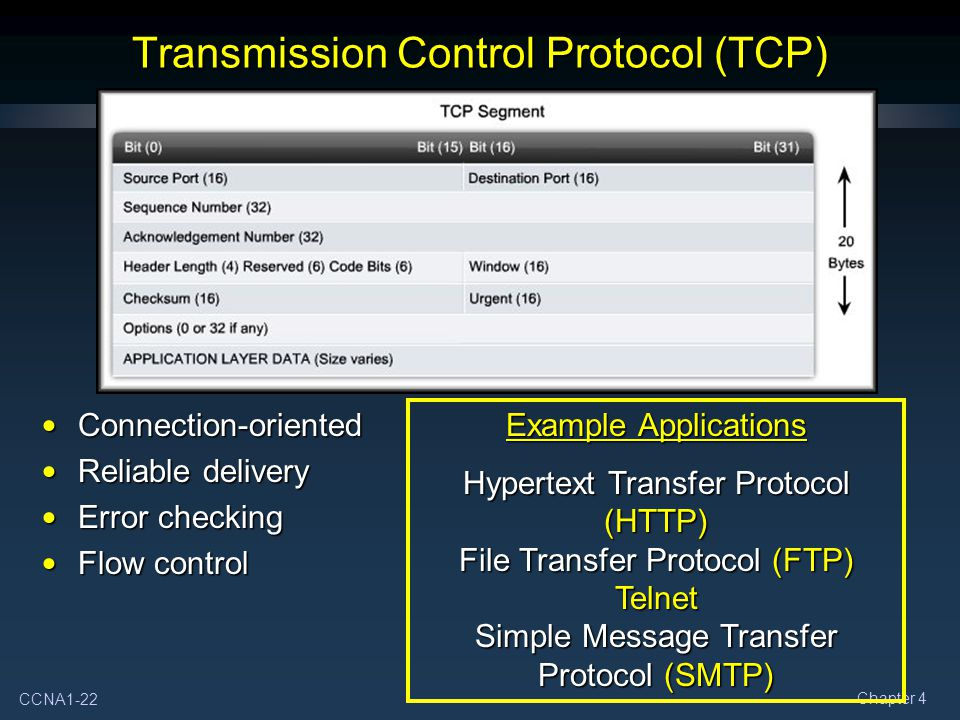 CCNA1-22 Chapter 4 Transmission Control Protocol (TCP) Connection-oriented Connection-oriented Reliable delivery Reliable delivery Error checking Error checking Flow control Flow control Example Applications Hypertext Transfer Protocol (HTTP) File Transfer Protocol (FTP) Telnet Simple Message Transfer Protocol (SMTP)