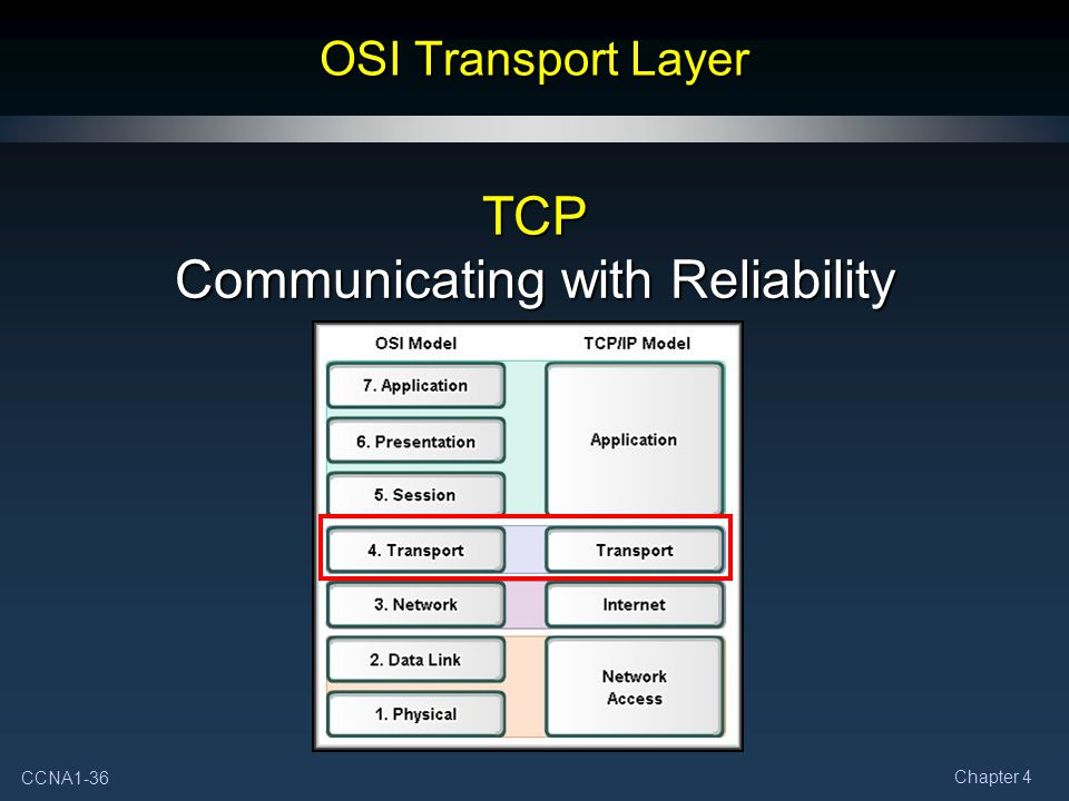 CCNA1-36 Chapter 4 OSI Transport Layer TCP Communicating with Reliability