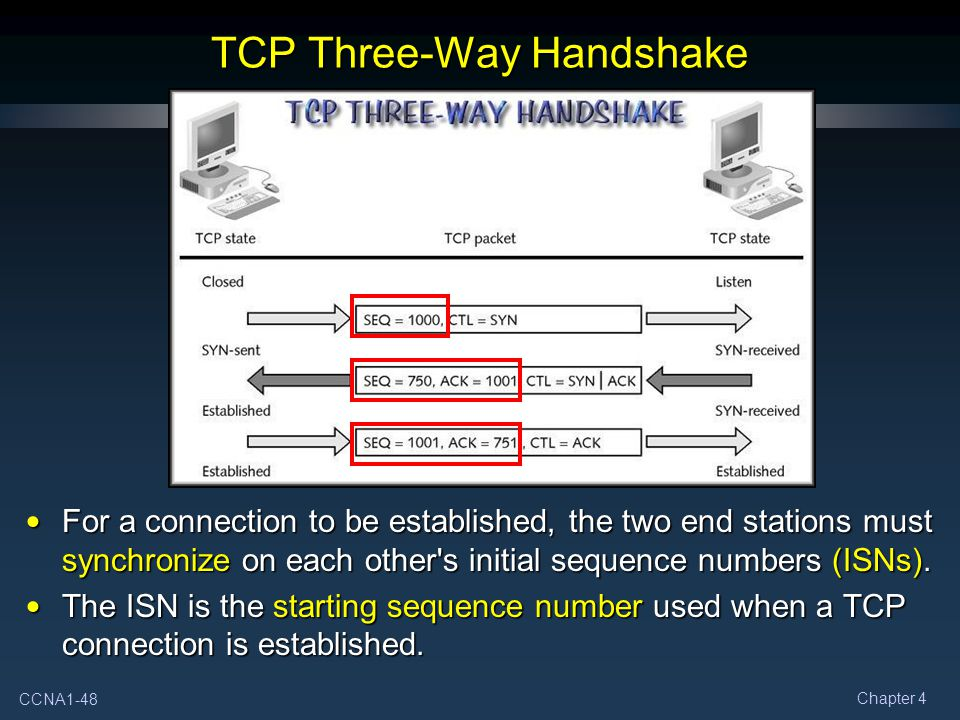 CCNA1-48 Chapter 4 TCP Three-Way Handshake For a connection to be established, the two end stations must synchronize on each other s initial sequence numbers (ISNs).