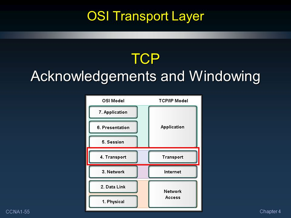 CCNA1-55 Chapter 4 OSI Transport Layer TCP Acknowledgements and Windowing