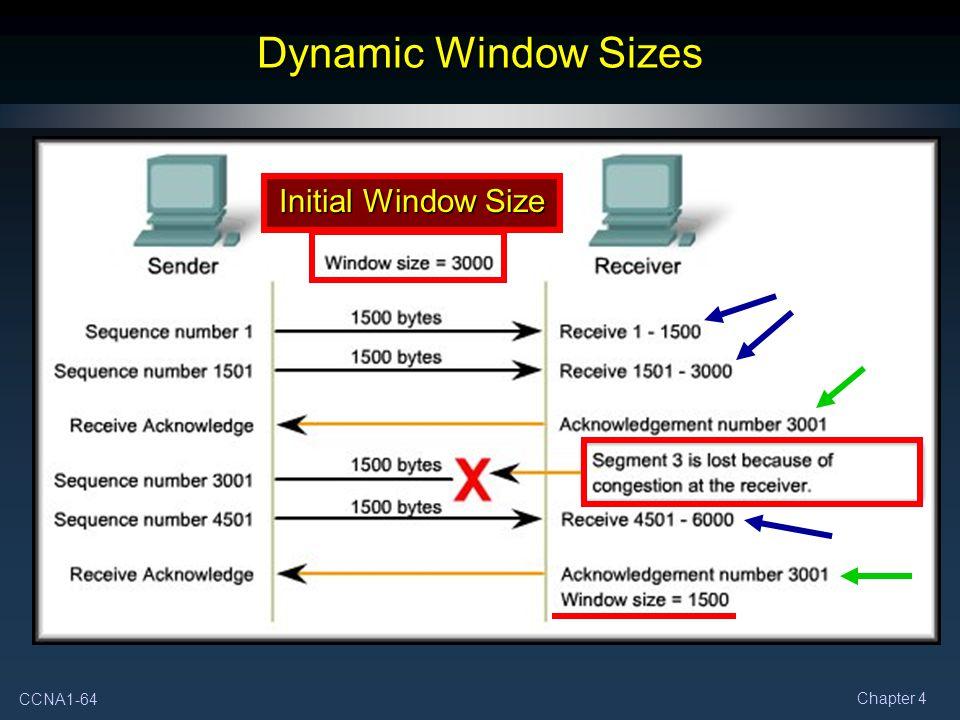 CCNA1-64 Chapter 4 Dynamic Window Sizes Initial Window Size